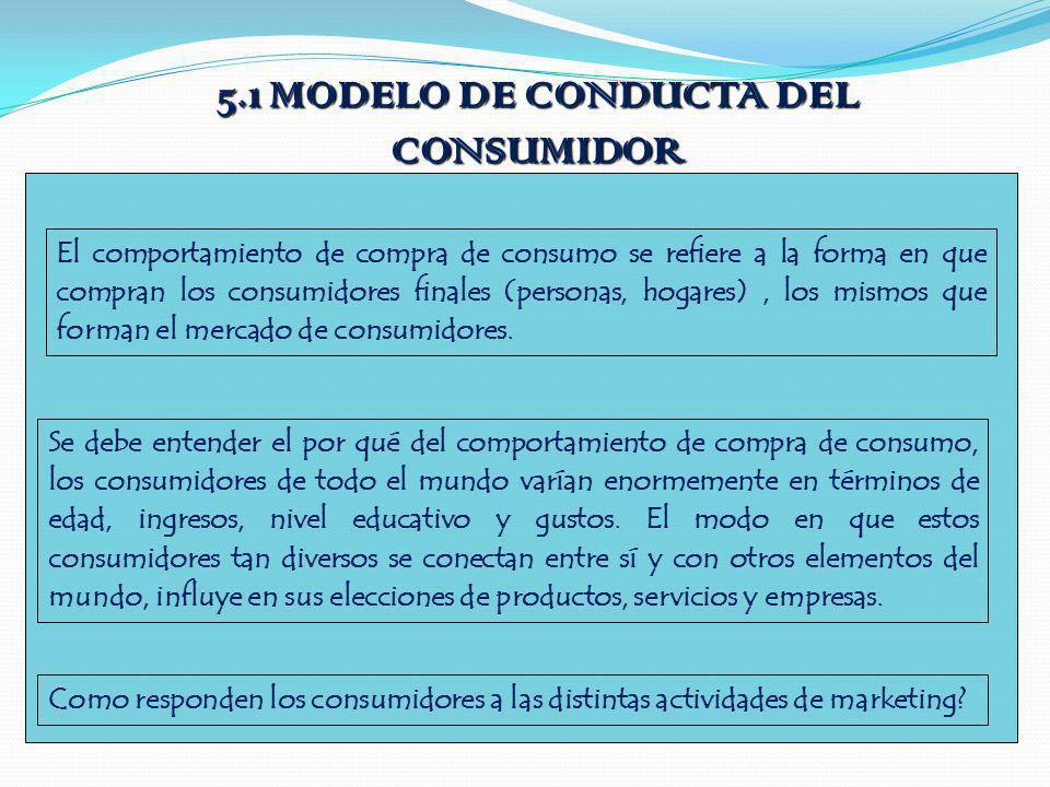 5.1 MODELO DE CONDUCTA DEL CONSUMIDOR El comportamiento de compra de consumo se refiere a la forma en que compran los consumidores finales (personas,