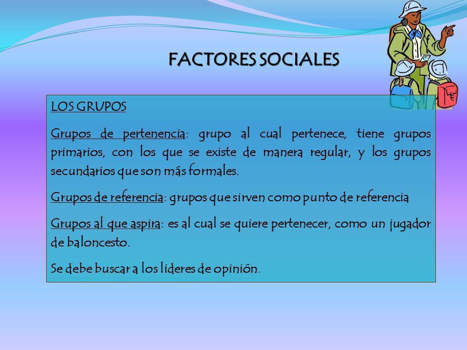 FACTORES SOCIALES LOS GRUPOS Grupos de pertenencia: grupo al cual pertenece, tiene grupos primarios, con los que se existe de manera regular, y los gr