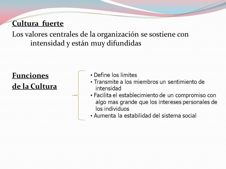 Cultura fuerte Los valores centrales de la organización se sostiene con intensidad y están muy difundidas Funciones de la Cultura Define los limites T
