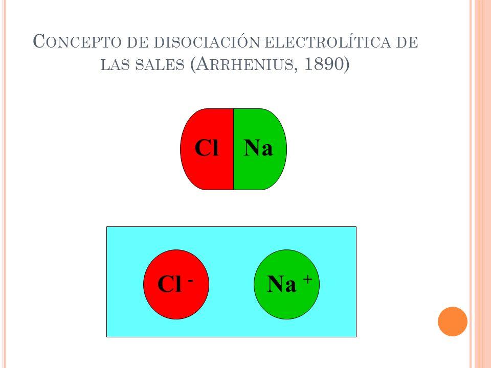 C ONCEPTO DE DISOCIACIÓN ELECTROLÍTICA DE LAS SALES (A RRHENIUS, 1890) Cl Na Cl - Na +
