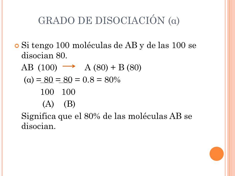 Si tengo 100 moléculas de AB y de las 100 se disocian 80. AB(100)A (80) + B (80) (α) = 80 = 80 = 0.8 = 80% 100 100 (A) (B) Significa que el 80% de las