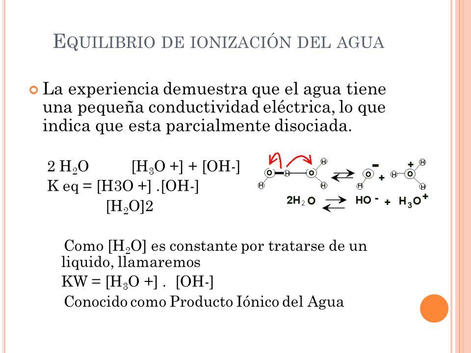 La experiencia demuestra que el agua tiene una pequeña conductividad eléctrica, lo que indica que esta parcialmente disociada. 2 H 2 O [H 3 O +] + [OH
