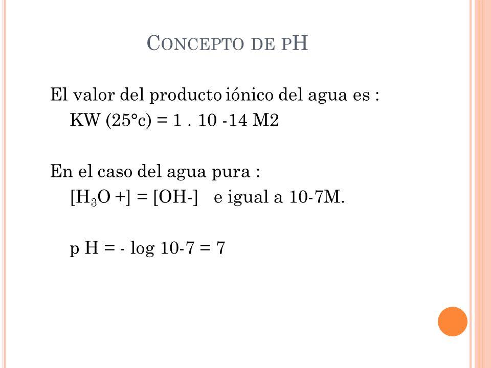 El valor del producto iónico del agua es : KW (25°c) = 1. 10 -14 M2 En el caso del agua pura : [H 3 O +] = [OH-] e igual a 10-7M. p H = - log 10-7 = 7