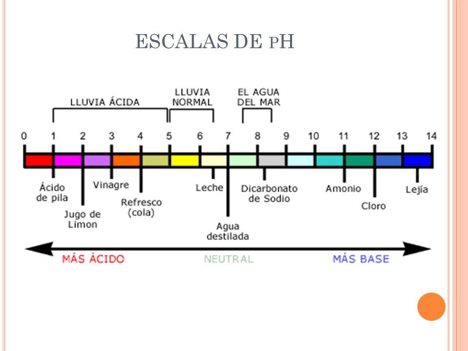 ESCALAS DE P H