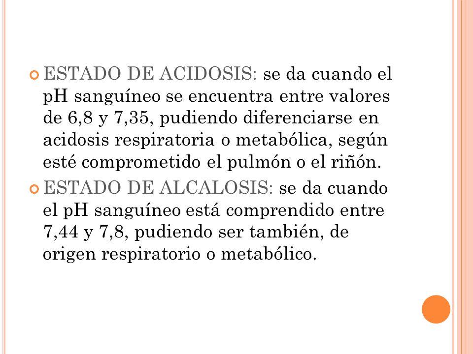 ESTADO DE ACIDOSIS: se da cuando el pH sanguíneo se encuentra entre valores de 6,8 y 7,35, pudiendo diferenciarse en acidosis respiratoria o metabólic