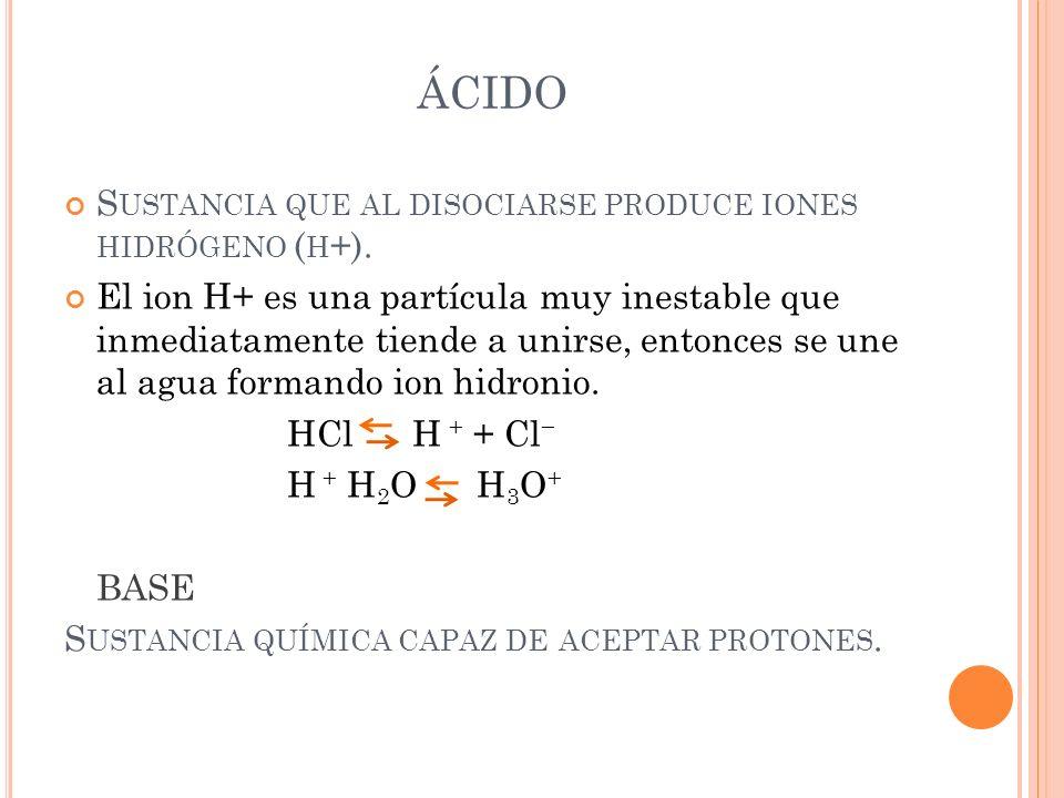S USTANCIA QUE AL DISOCIARSE PRODUCE IONES HIDRÓGENO ( H +). El ion H+ es una partícula muy inestable que inmediatamente tiende a unirse, entonces se