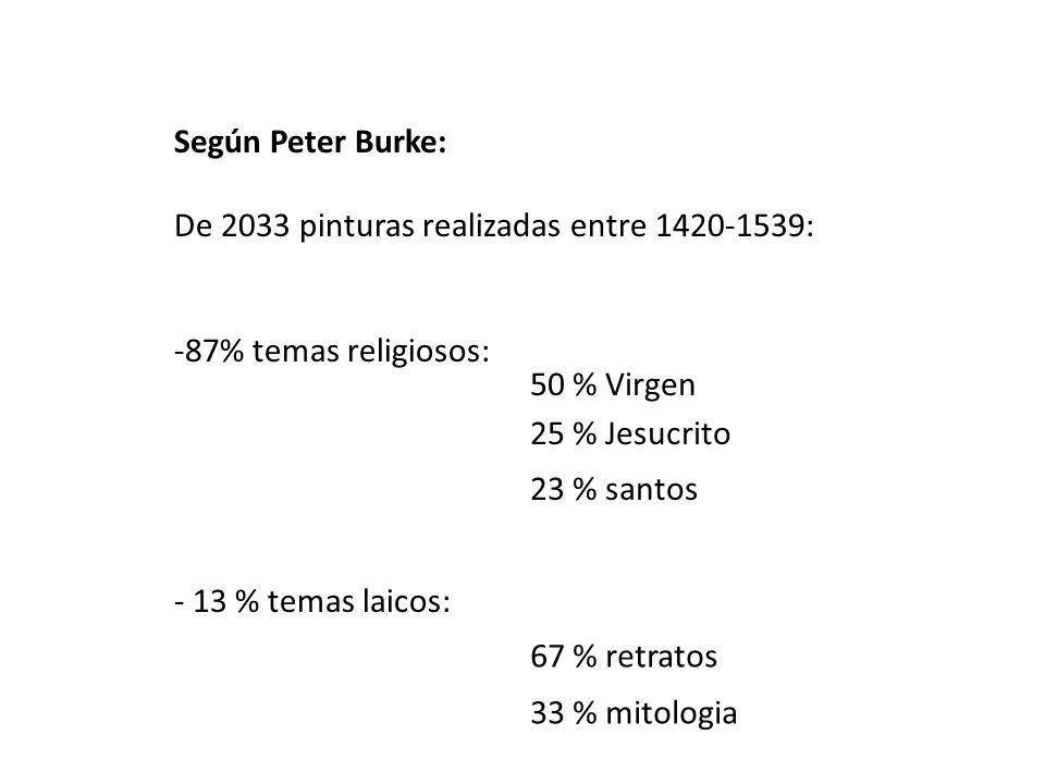 Según Peter Burke: De 2033 pinturas realizadas entre 1420-1539: -87% temas religiosos: - 13 % temas laicos: 50 % Virgen 25 % Jesucrito 23 % santos 67
