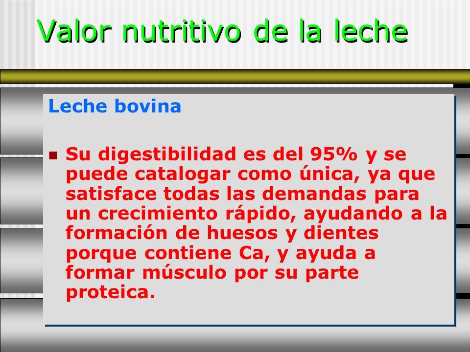 Valor nutritivo de la leche Leche bovina Su digestibilidad es del 95% y se puede catalogar como única, ya que satisface todas las demandas para un cre