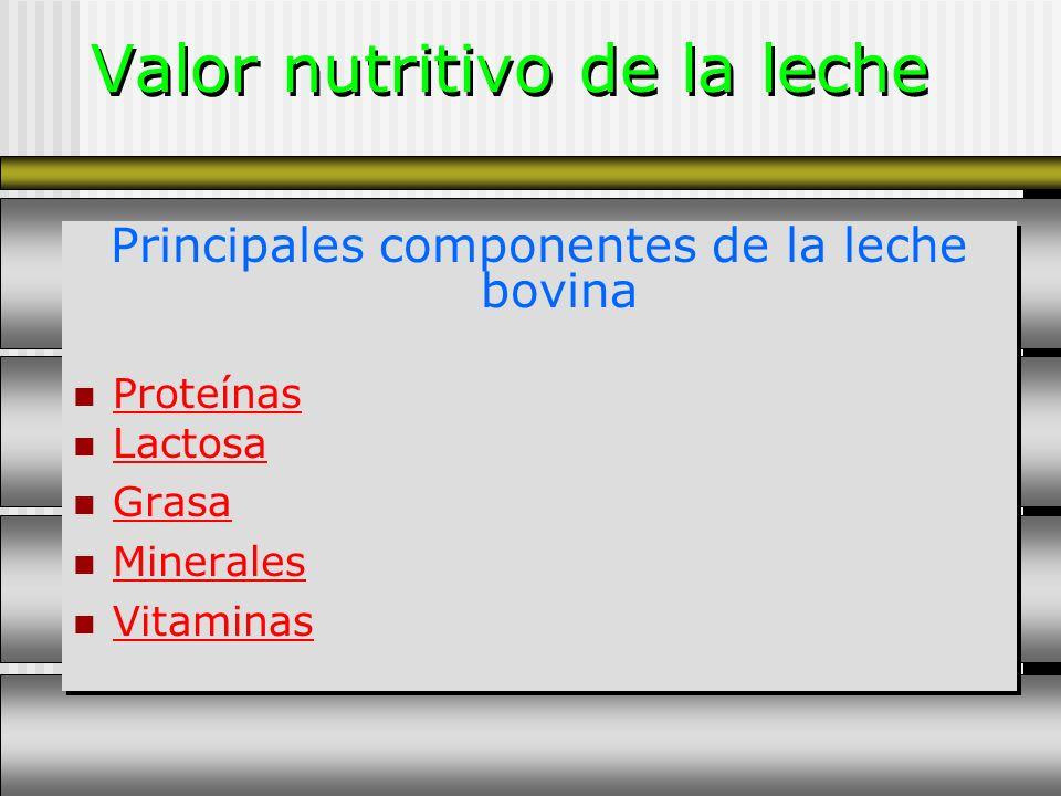 Composición de la leche y del calostro.* Número de ordeños 1234511 ComponenteCalostroLeche de transición Leche entera Sólidos totales, %23.917.914.113.913.612.5 Grasa, %6.75.43.93.73.53.2 Proteína, % 1 14.08.45.14.24.13.2 Anticuerpos, %6.04.22.40.20.10.09 Lactosa, %2.73.94.44.64.74.9 Minerales, %1.110.950.870.820.810.74 Vitamina A, ug/dl295.0--113.