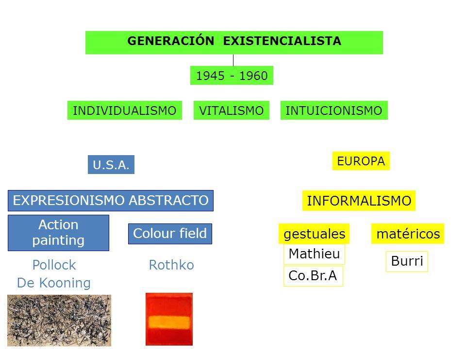 GENERACIÓN EXISTENCIALISTA 1945 - 1960 U.S.A. EUROPA EXPRESIONISMO ABSTRACTO Action painting Colour field PollockRothko INFORMALISMO INDIVIDUALISMOVIT