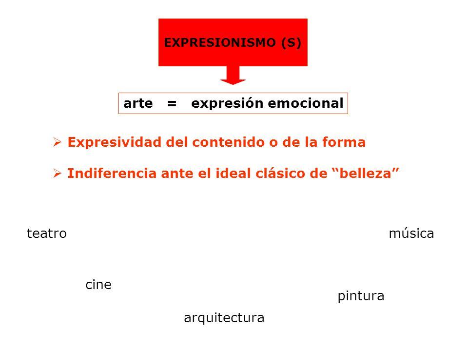 EXPRESIONISMO (S) arte = expresión emocional pintura teatromúsica cine Expresividad del contenido o de la forma Indiferencia ante el ideal clásico de