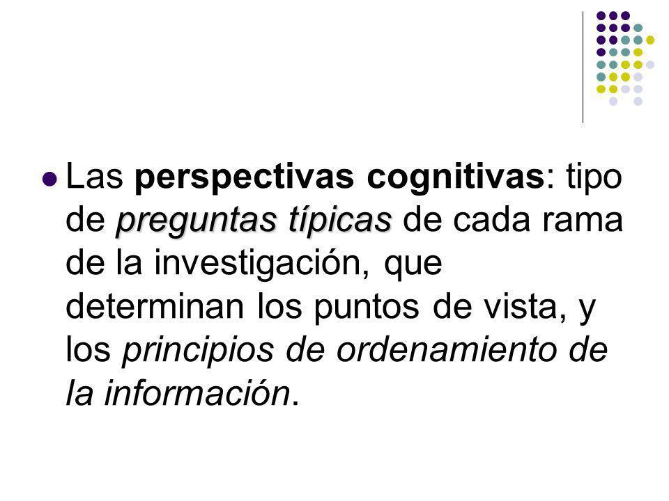 preguntas típicas Las perspectivas cognitivas: tipo de preguntas típicas de cada rama de la investigación, que determinan los puntos de vista, y los p