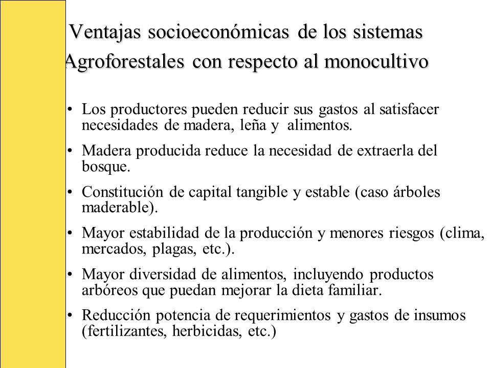Ventajas socioeconómicas de los sistemas Agroforestales con respecto al monocultivo Los productores pueden reducir sus gastos al satisfacer necesidade