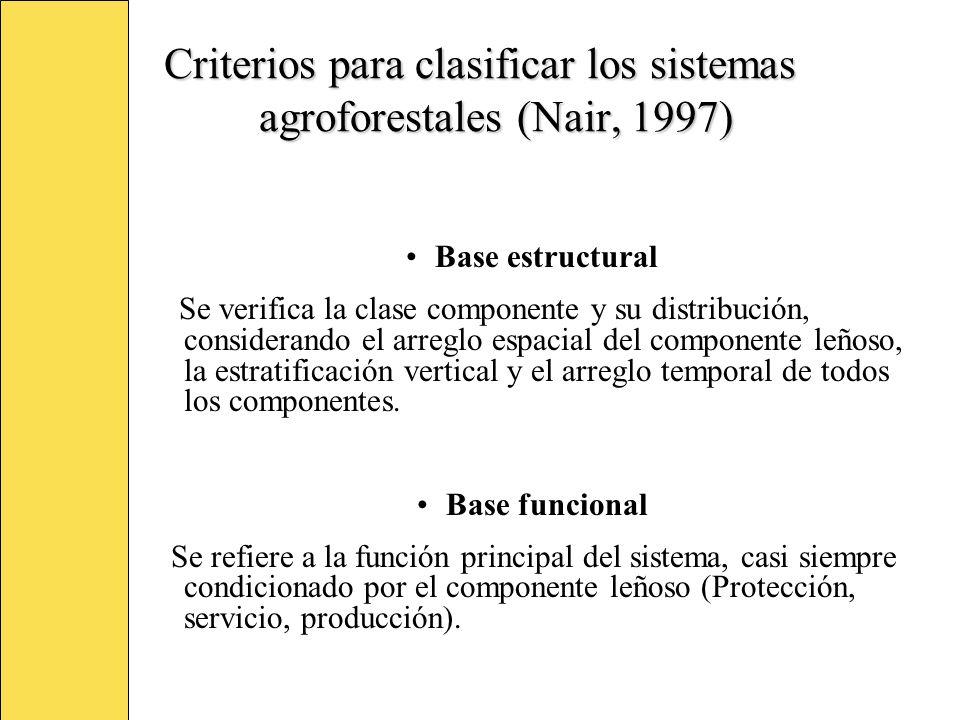 Criterios para clasificar los sistemas agroforestales (Continuación) Base socioeconómico Se refiere al nivel de insumos de manejo tecnológico (Nivel de inversión) o la intensidad o escala de administración o la escala de producción (subsistencia, comercial, intermedia).