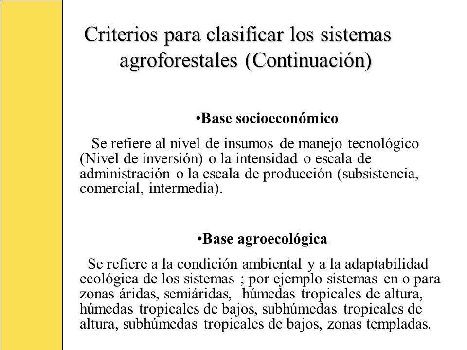 Criterios para clasificar los sistemas agroforestales (Continuación) Base socioeconómico Se refiere al nivel de insumos de manejo tecnológico (Nivel d