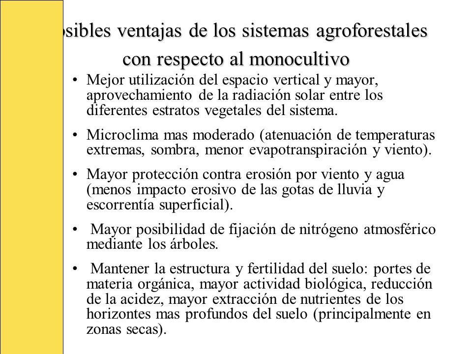 Posibles ventajas de los sistemas agroforestales con respecto al monocultivo Ayuda a recuperar suelos degradados.