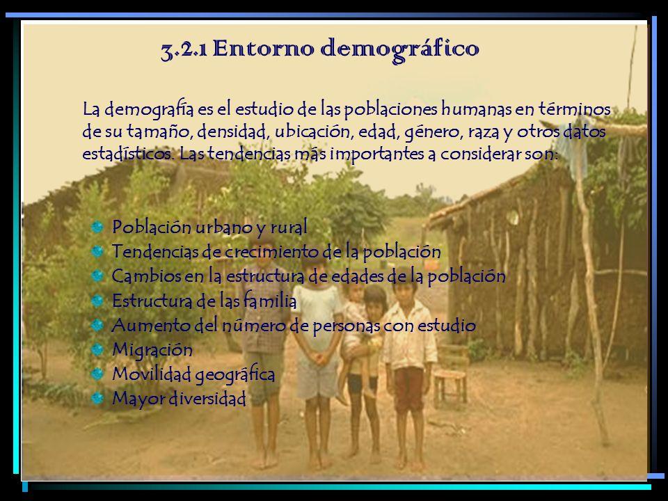 3.2.1 Entorno demográfico La demografía es el estudio de las poblaciones humanas en términos de su tamaño, densidad, ubicación, edad, género, raza y o