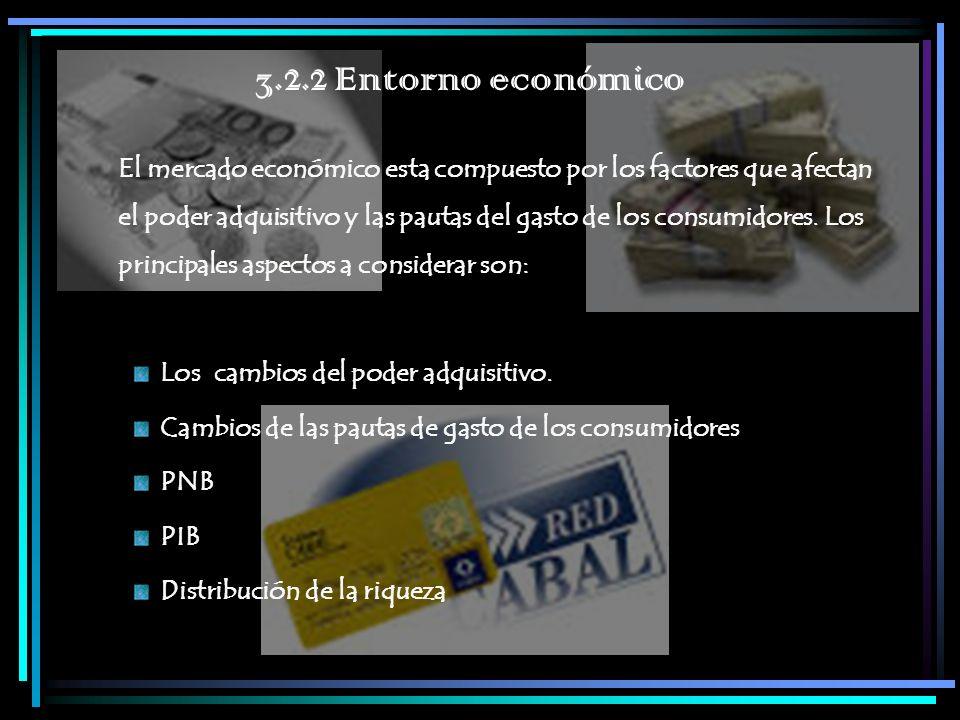 3.2.2 Entorno económico El mercado económico esta compuesto por los factores que afectan el poder adquisitivo y las pautas del gasto de los consumidor