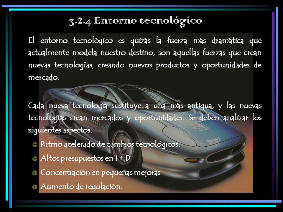 3.2.4 Entorno tecnológico El entorno tecnológico es quizás la fuerza más dramática que actualmente modela nuestro destino, son aquellas fuerzas que cr