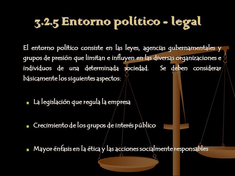 3.2.5 Entorno político - legal El entorno político consiste en las leyes, agencias gubernamentales y grupos de presión que limitan e influyen en las d