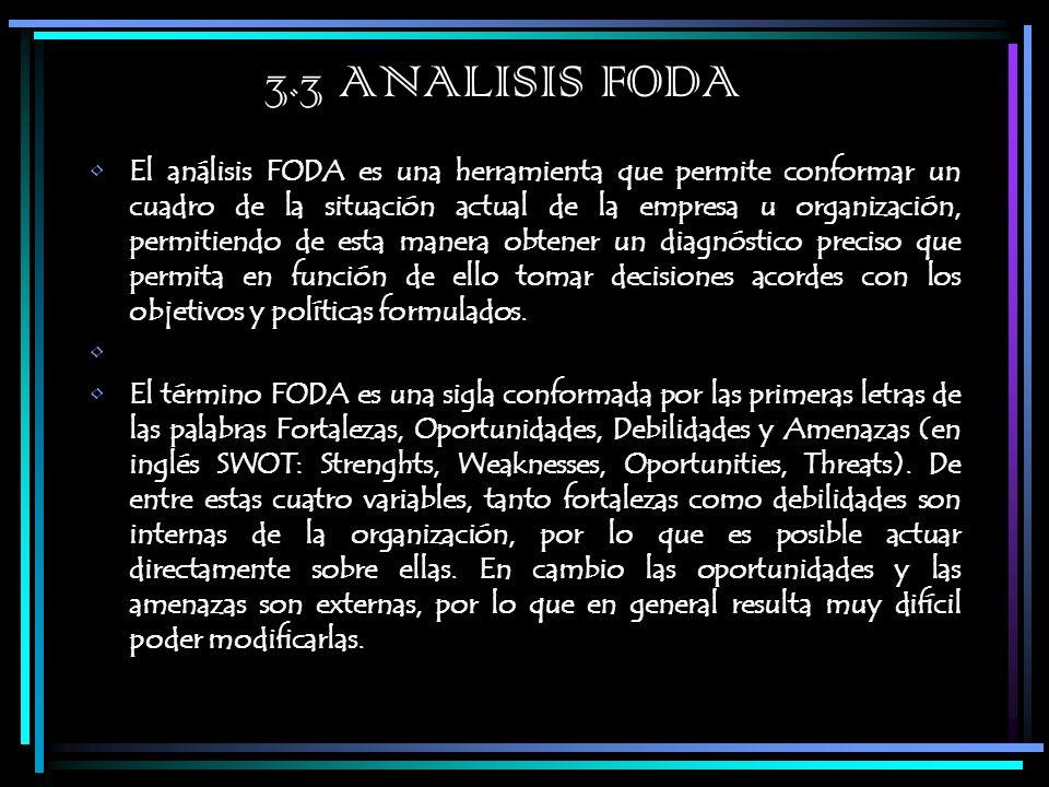 3.3 ANALISIS FODA El análisis FODA es una herramienta que permite conformar un cuadro de la situación actual de la empresa u organización, permitiendo