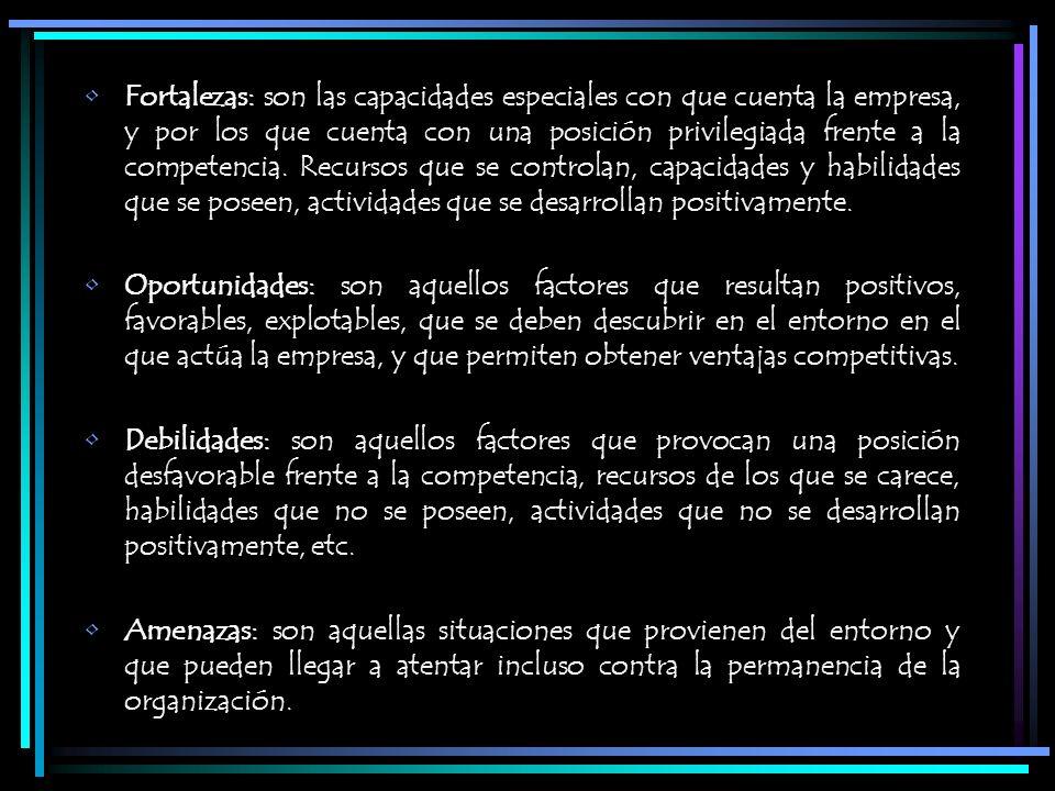 Fortalezas: son las capacidades especiales con que cuenta la empresa, y por los que cuenta con una posición privilegiada frente a la competencia. Recu