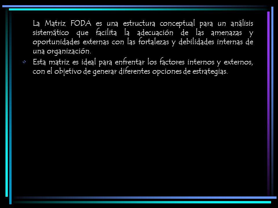 La Matriz FODA es una estructura conceptual para un análisis sistemático que facilita la adecuación de las amenazas y oportunidades externas con las f