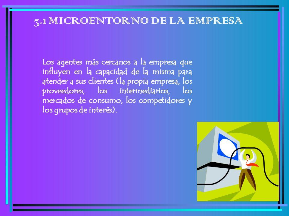 3.1 MICROENTORNO DE LA EMPRESA Los agentes más cercanos a la empresa que influyen en la capacidad de la misma para atender a sus clientes (la propia e
