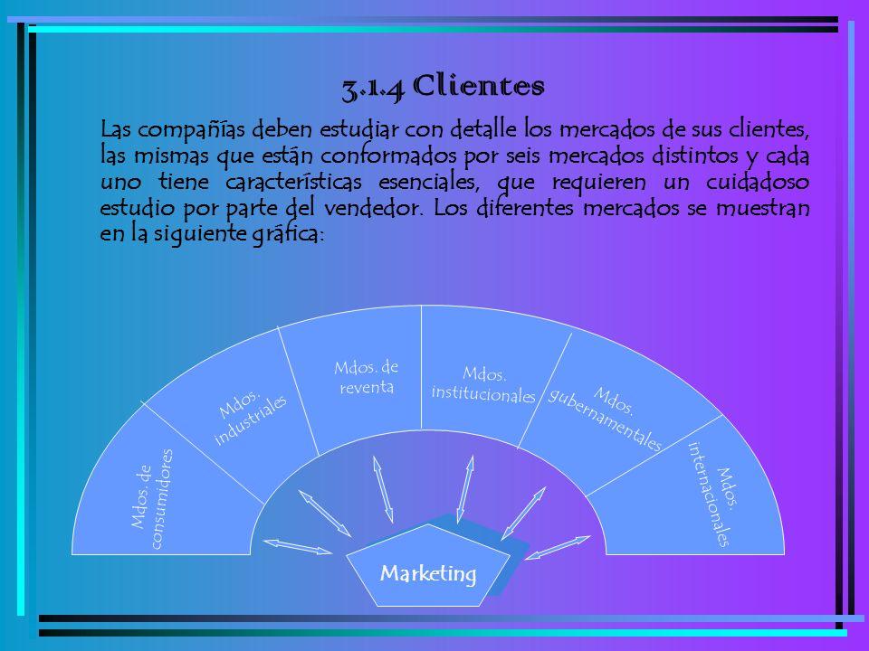 3.1.4 Clientes Las compañías deben estudiar con detalle los mercados de sus clientes, las mismas que están conformados por seis mercados distintos y c