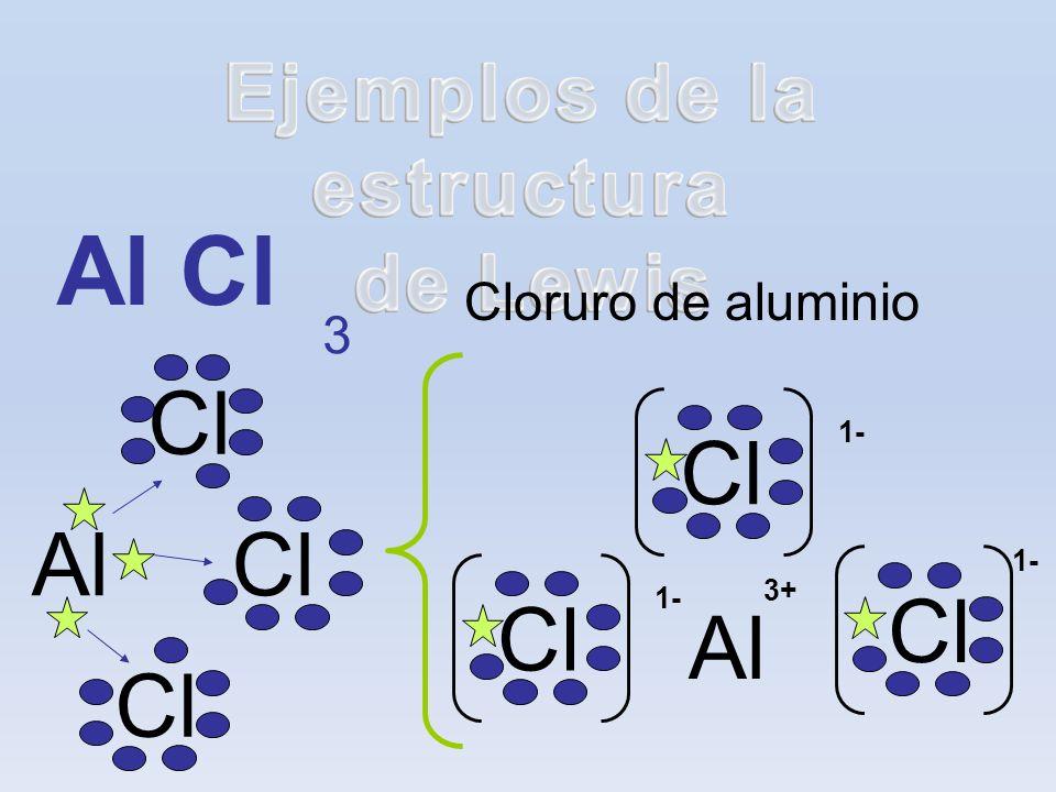 Al Cl Al Cl Cl 3+ 3 Cloruro de aluminio 1- Al Cl