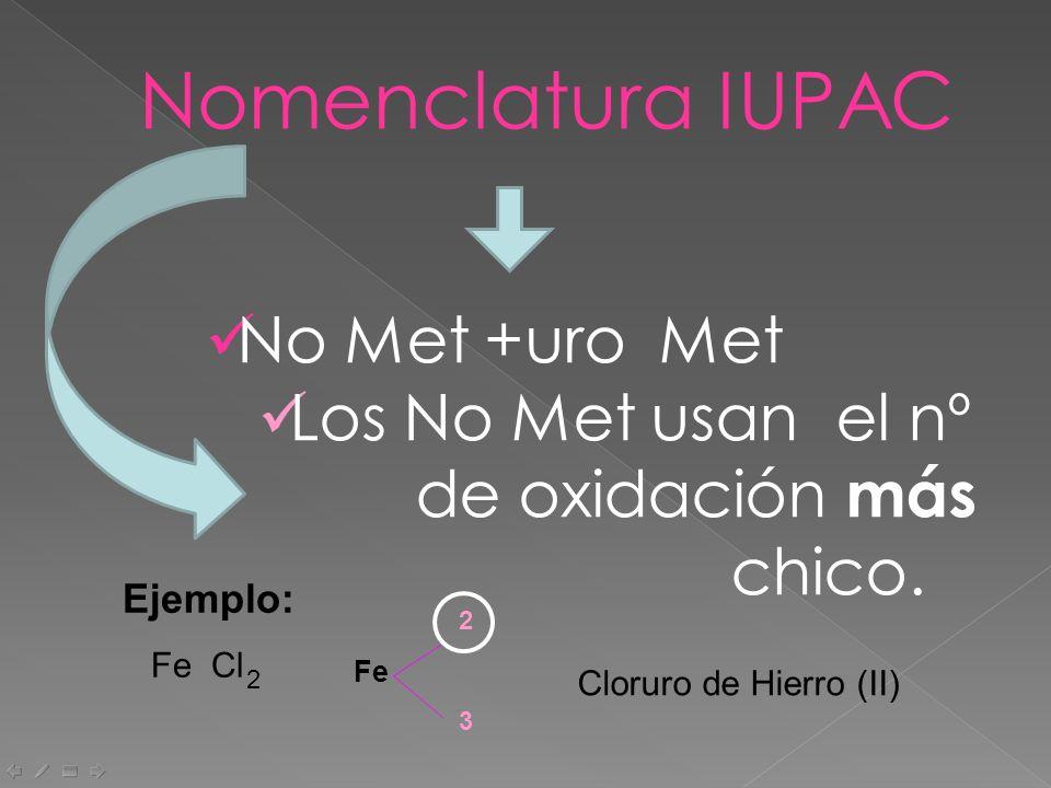 Nomenclatura IUPAC No Met +uro Met Los No Met usan el nº de oxidación más chico. 2 Ejemplo: Fe Cl Cloruro de Hierro (II) 2 Fe 3