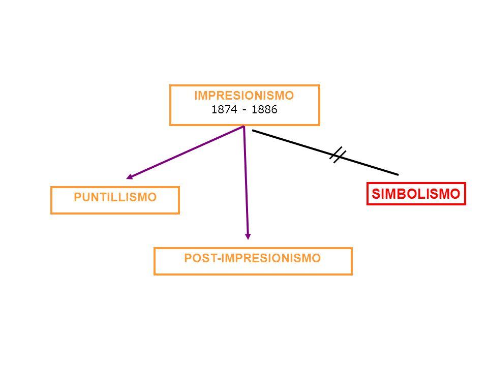 IMPRESIONISMO 1874 - 1886 PUNTILLISMO POST-IMPRESIONISMO SIMBOLISMO