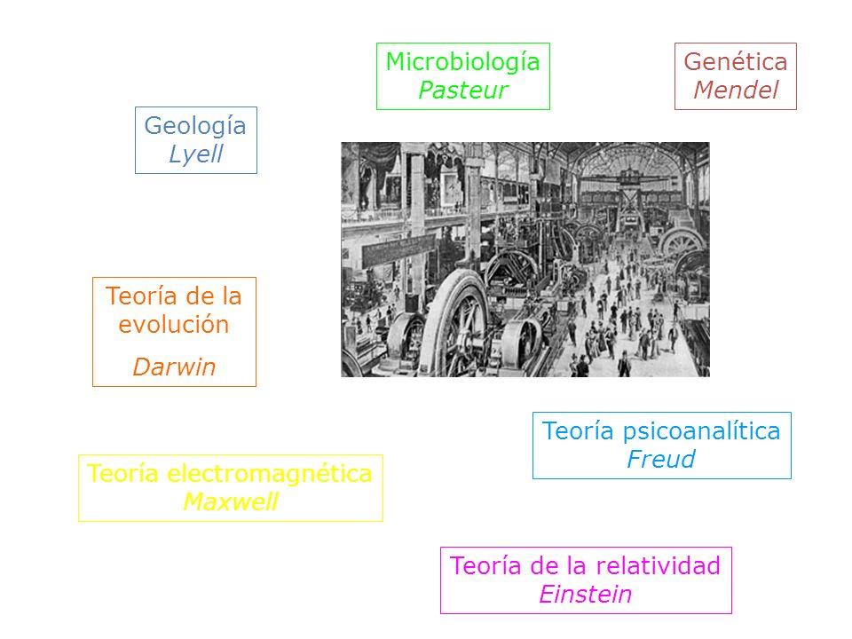 Teoría de la evolución Darwin Genética Mendel Microbiología Pasteur Geología Lyell Teoría electromagnética Maxwell Teoría de la relatividad Einstein T