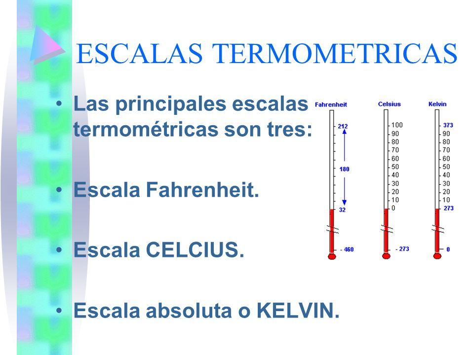 ESCALAS TERMOMETRICAS Las principales escalas termométricas son tres: Escala Fahrenheit. Escala CELCIUS. Escala absoluta o KELVIN.