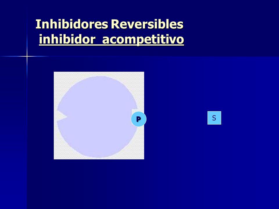 Inhibidores Reversibles inhibidor acompetitivo SP