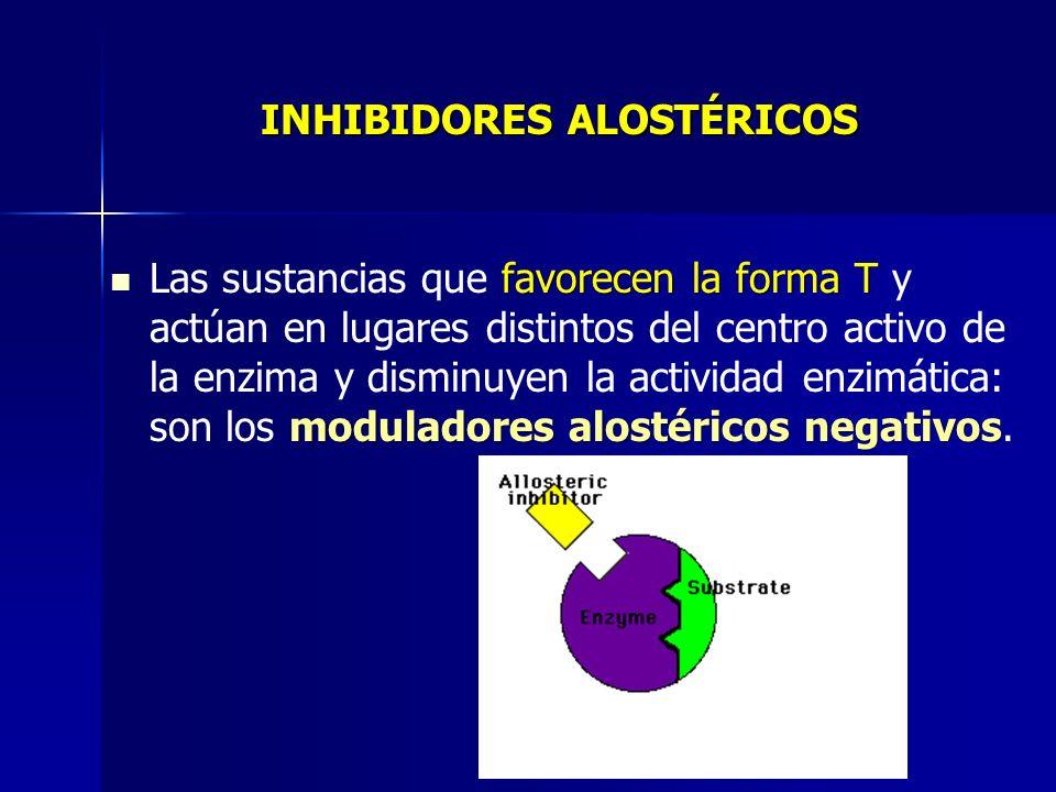 INHIBIDORES ALOSTÉRICOS favorecen la forma T moduladores alostéricos negativos Las sustancias que favorecen la forma T y actúan en lugares distintos d