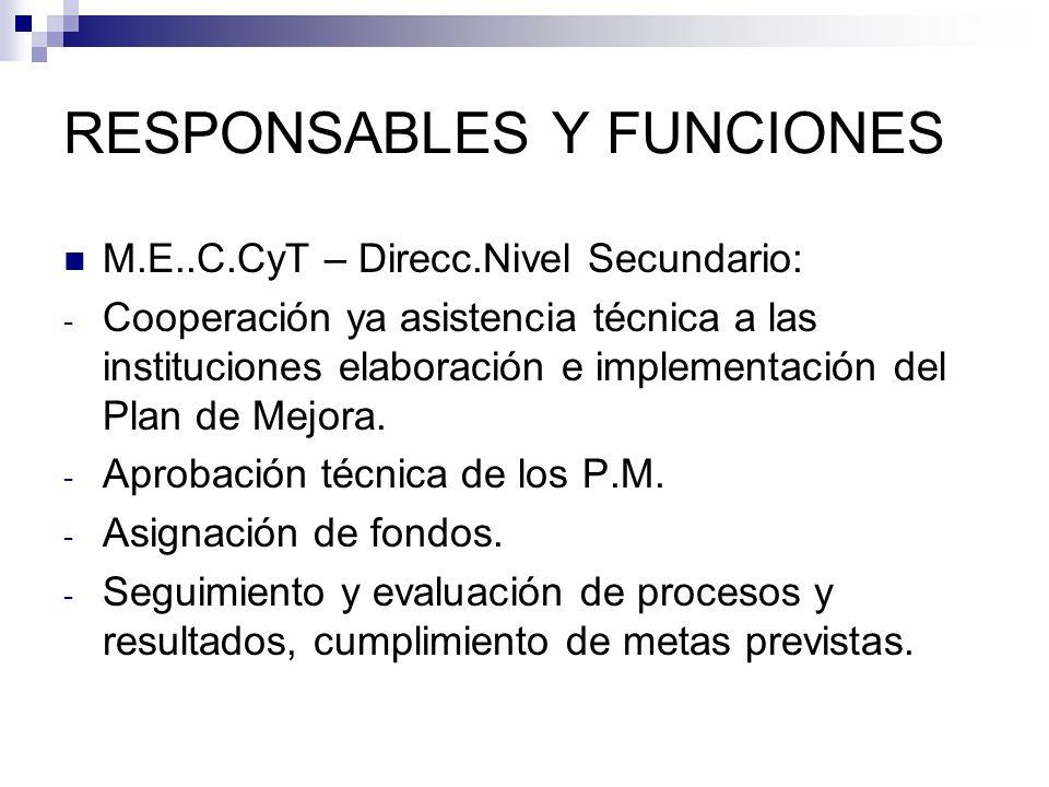 RESPONSABLES Y FUNCIONES M.E..C.CyT – Direcc.Nivel Secundario: - Cooperación ya asistencia técnica a las instituciones elaboración e implementación de
