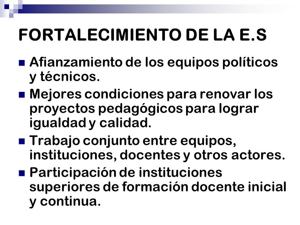 FORTALECIMIENTO DE LA E.S Afianzamiento de los equipos políticos y técnicos. Mejores condiciones para renovar los proyectos pedagógicos para lograr ig