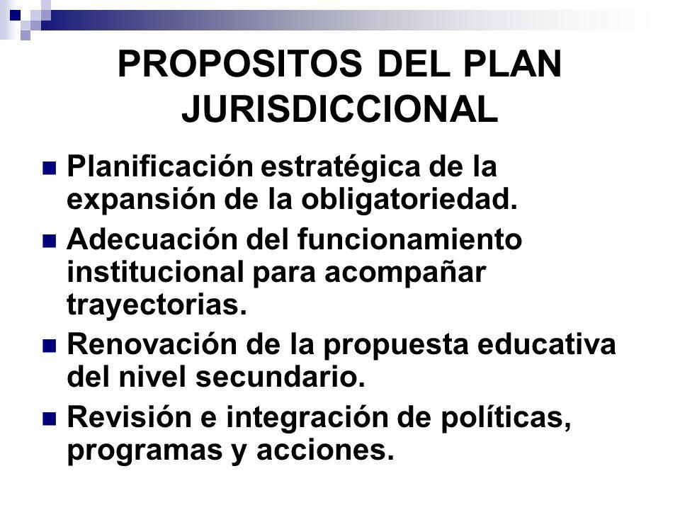 PROPOSITOS DEL PLAN JURISDICCIONAL Planificación estratégica de la expansión de la obligatoriedad. Adecuación del funcionamiento institucional para ac