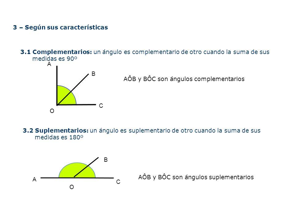 3 – Según sus características 3.1 Complementarios: un ángulo es complementario de otro cuando la suma de sus medidas es 90º 3.2 Suplementarios: un áng