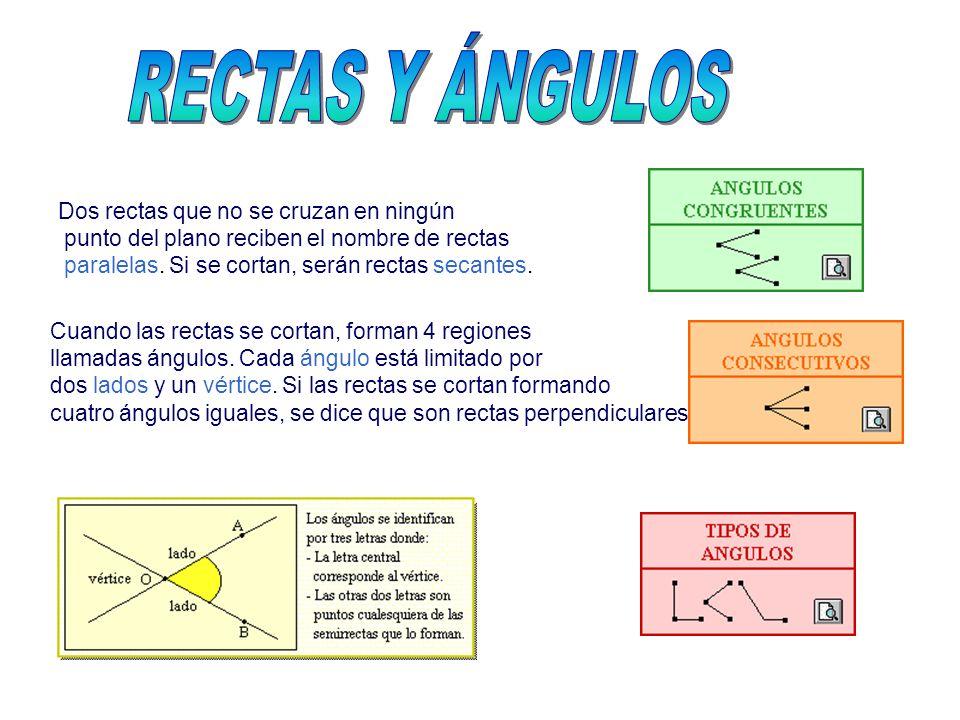 Dos rectas que no se cruzan en ningún punto del plano reciben el nombre de rectas paralelas. Si se cortan, serán rectas secantes. Cuando las rectas se