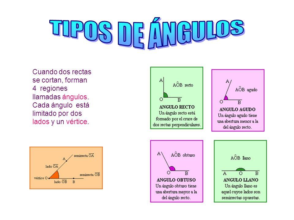 Cuando dos rectas se cortan, forman 4 regiones llamadas ángulos. Cada ángulo está limitado por dos lados y un vértice.