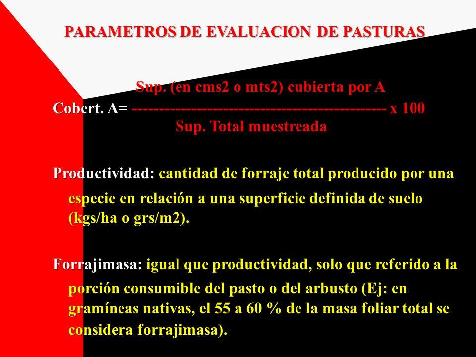 PARAMETROS DE EVALUACION DE PASTURAS Sup. (en cms2 o mts2) cubierta por A Sup. (en cms2 o mts2) cubierta por A Cobert. A= ----------------------------