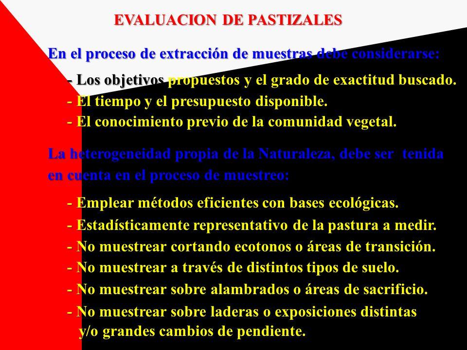 EVALUACION DE PASTIZALES En el proceso de extracción de muestras debe considerarse: En el proceso de extracción de muestras debe considerarse: - Los o