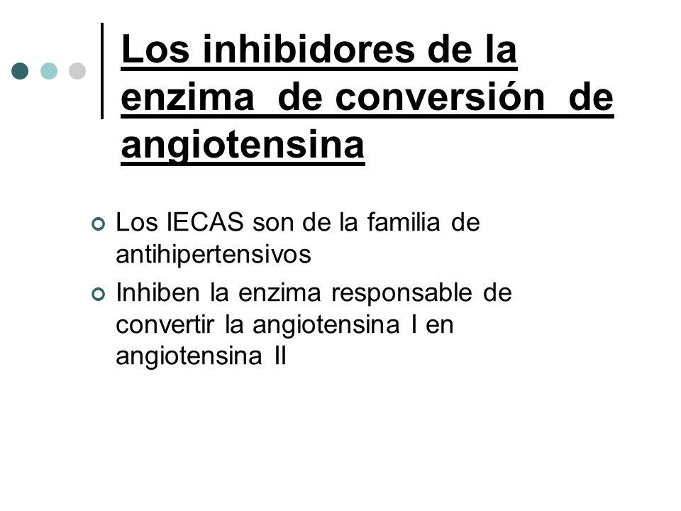 Los inhibidores de la enzima de conversión de angiotensina Los IECAS son de la familia de antihipertensivos Inhiben la enzima responsable de convertir