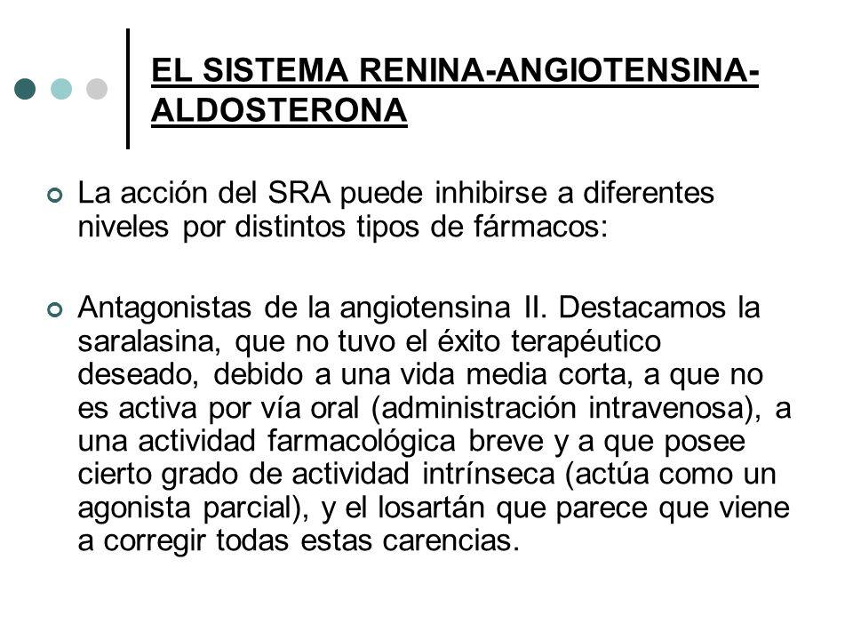 EL SISTEMA RENINA-ANGIOTENSINA- ALDOSTERONA La acción del SRA puede inhibirse a diferentes niveles por distintos tipos de fármacos: Antagonistas de la