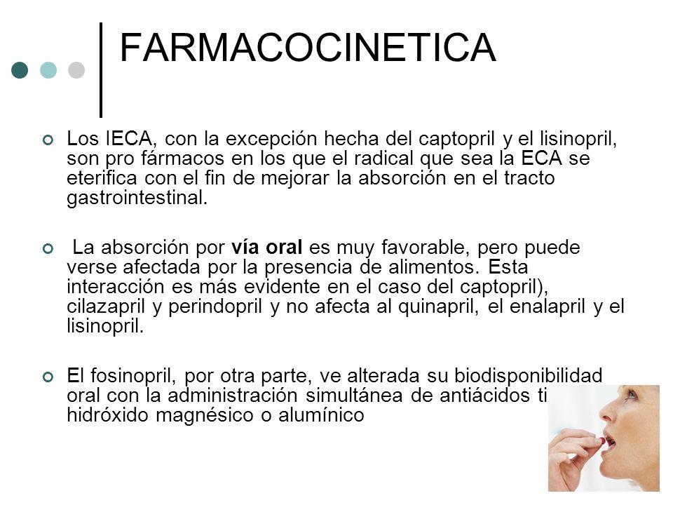 FARMACOCINETICA Los IECA, con la excepción hecha del captopril y el lisinopril, son pro fármacos en los que el radical que sea la ECA se eterifica con