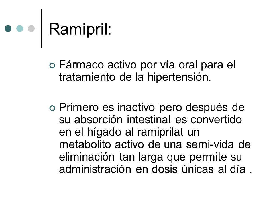 Ramipril: Fármaco activo por vía oral para el tratamiento de la hipertensión. Primero es inactivo pero después de su absorción intestinal es convertid