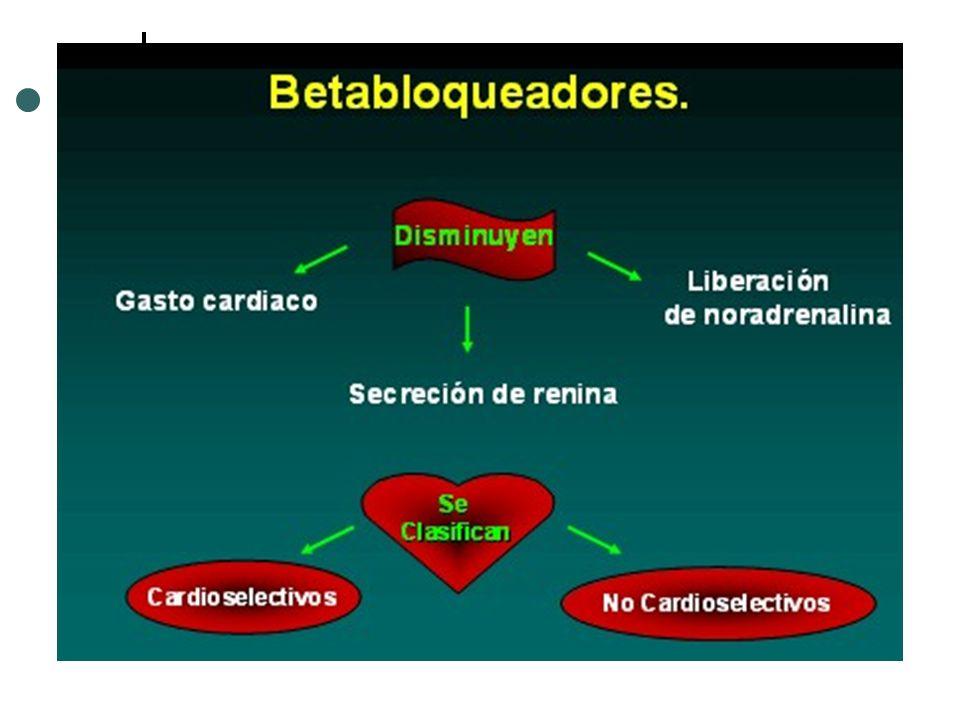 Clasificación BB SelectivosBB no selectivos Bloquean mas a los receptores beta-1 que a los receptores beta 2.Lo cual se reduce el riesgo de broncoespasmo o de vasoconstricción arterial pero esta selectividad se pierde si se aplica en dosis elevadas.