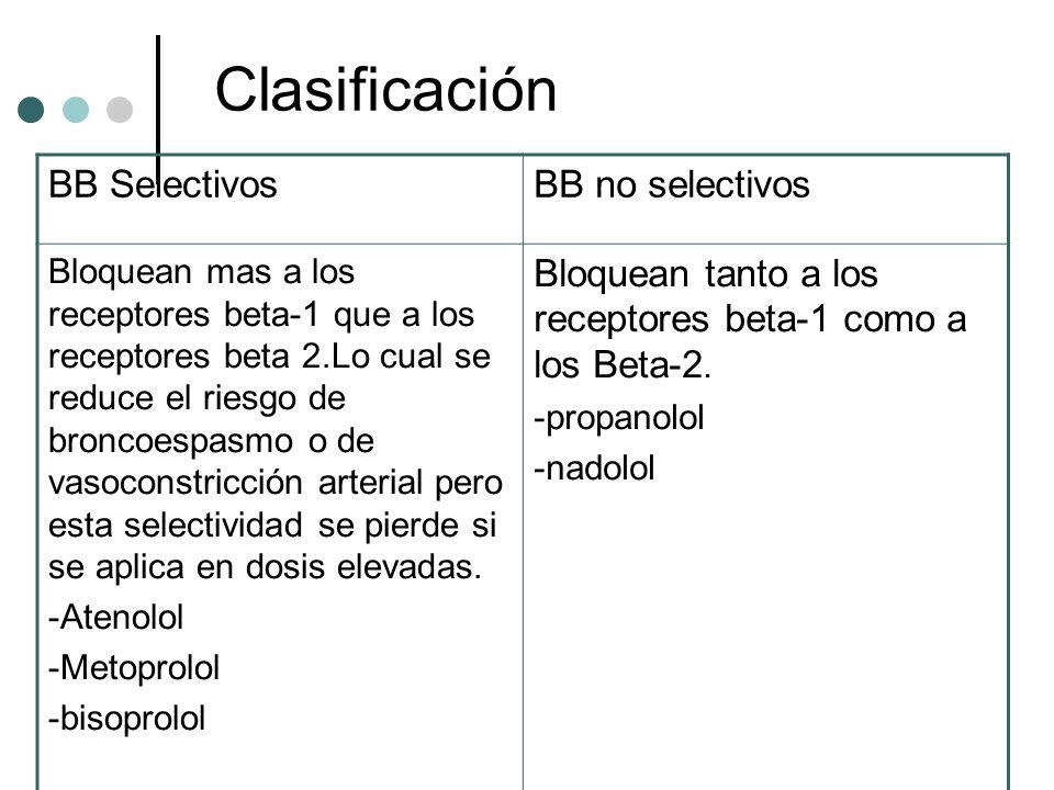 Clasificación BB SelectivosBB no selectivos Bloquean mas a los receptores beta-1 que a los receptores beta 2.Lo cual se reduce el riesgo de broncoespa